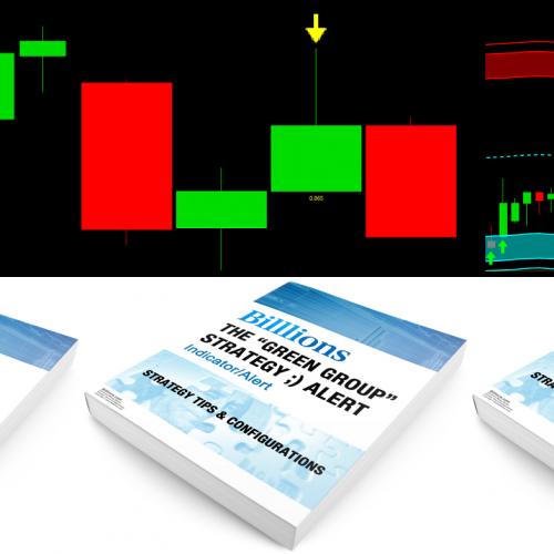 """The """"Billlionaire's"""" Bundle [3 Premium Indicators/Alerts +"""